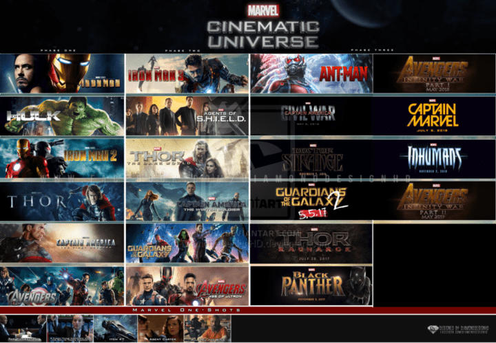 Marvel Movies in Gaming Ballistic Order